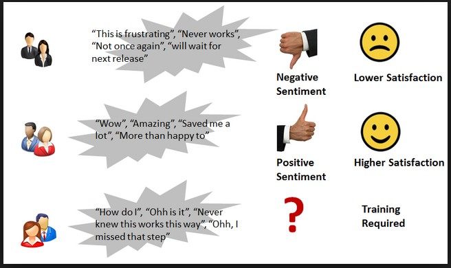 an introduction to the analysis of negative and positive criticism And these points really do increase his glory if seen them positively in proper  context  and huge applause on giving just 2 word's of introduction in a paid  auditorium by paid audience  in him everything is positive and nothing  negative.